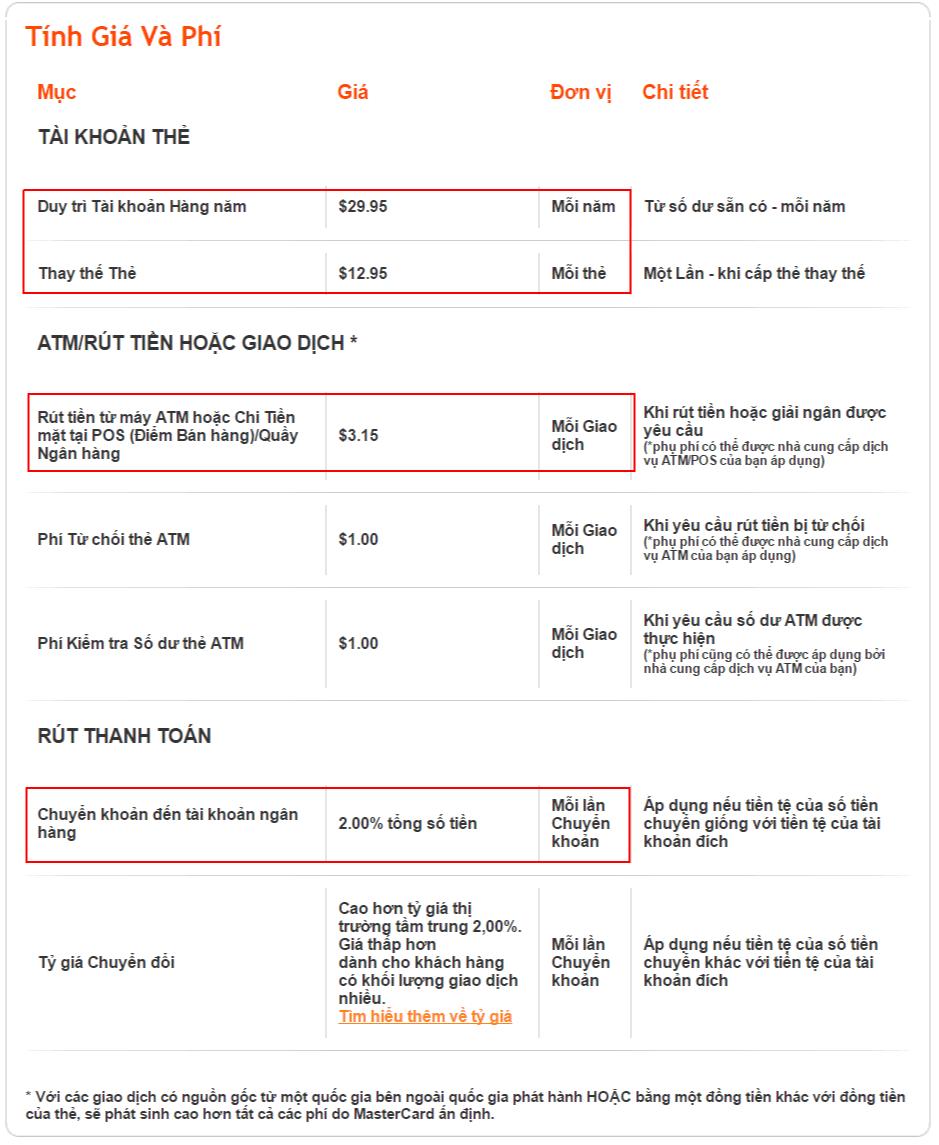 payoneer-tinh-gia-va-phi cách đăng ký tài khoản, thẻ payoneer nhận $25 Cách đăng ký và xác minh tài khoản Payoneer nhận $25 Payoneer T  nh gi   v   ph