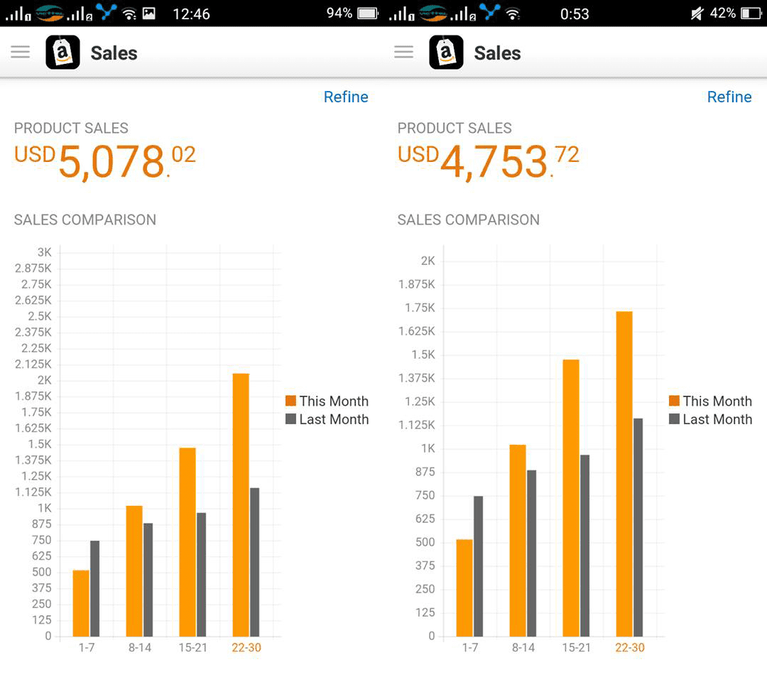 proof-thang-fba-amazon-mrhope kiếm tiền trên mạng