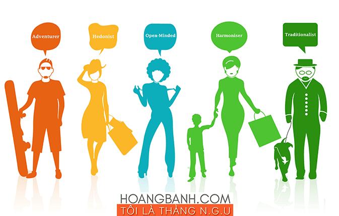demography nhắm nhân khẩu học cách tìm kiếm khách hàng tiềm năng trên facebook