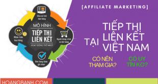 kiếm tiền với tiếp thị liên kết tại việt nam tiếp thị liên kết 5 mạng tiếp thị liên kết tại Việt Nam nên tham gia tiep thi lien ket tai viet nam 310x165