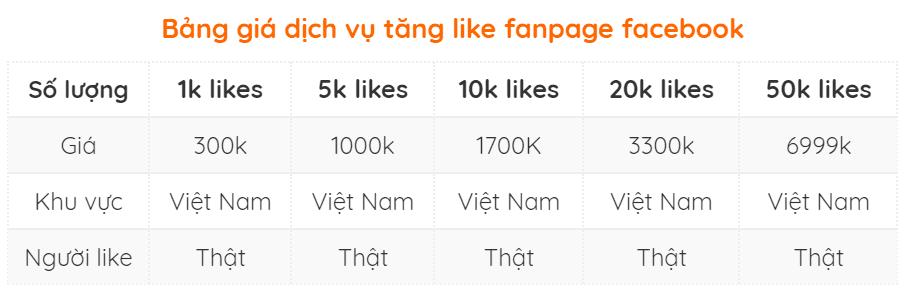 dịch vụ tăng likve fanpage dịch vụ tăng like fanpage Dịch vụ tăng like fanpage tang like
