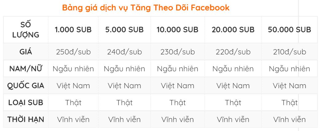 dịch vụ tăng theo dõi facebook tăng theo dõi facebook Tăng theo dõi facebook(tăng sub) tangsub1